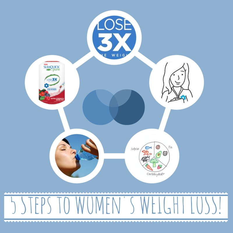 5 Steps To Women's Weight Loss
